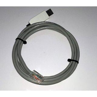 USB-Programmierkabel für Dorna Servosteuerungen